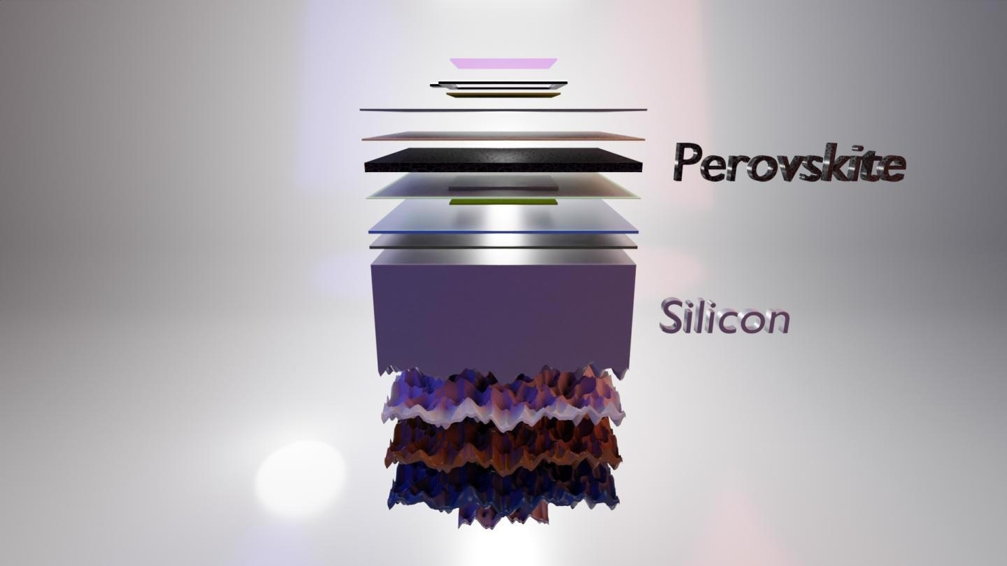 The schematic structure of the tandem solar cell stack in 3D.