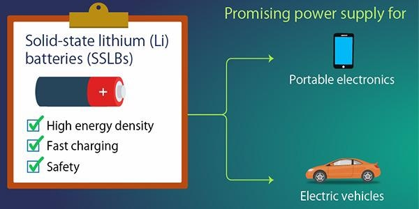 Study may Lead to New Battery Designs with Increased Capacity