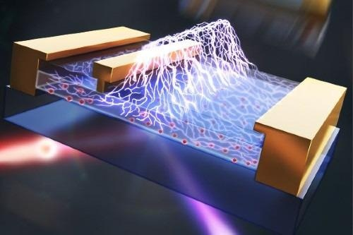 New Method could Lead to Faster Communication Systems, Better Energy-Saving Electronics