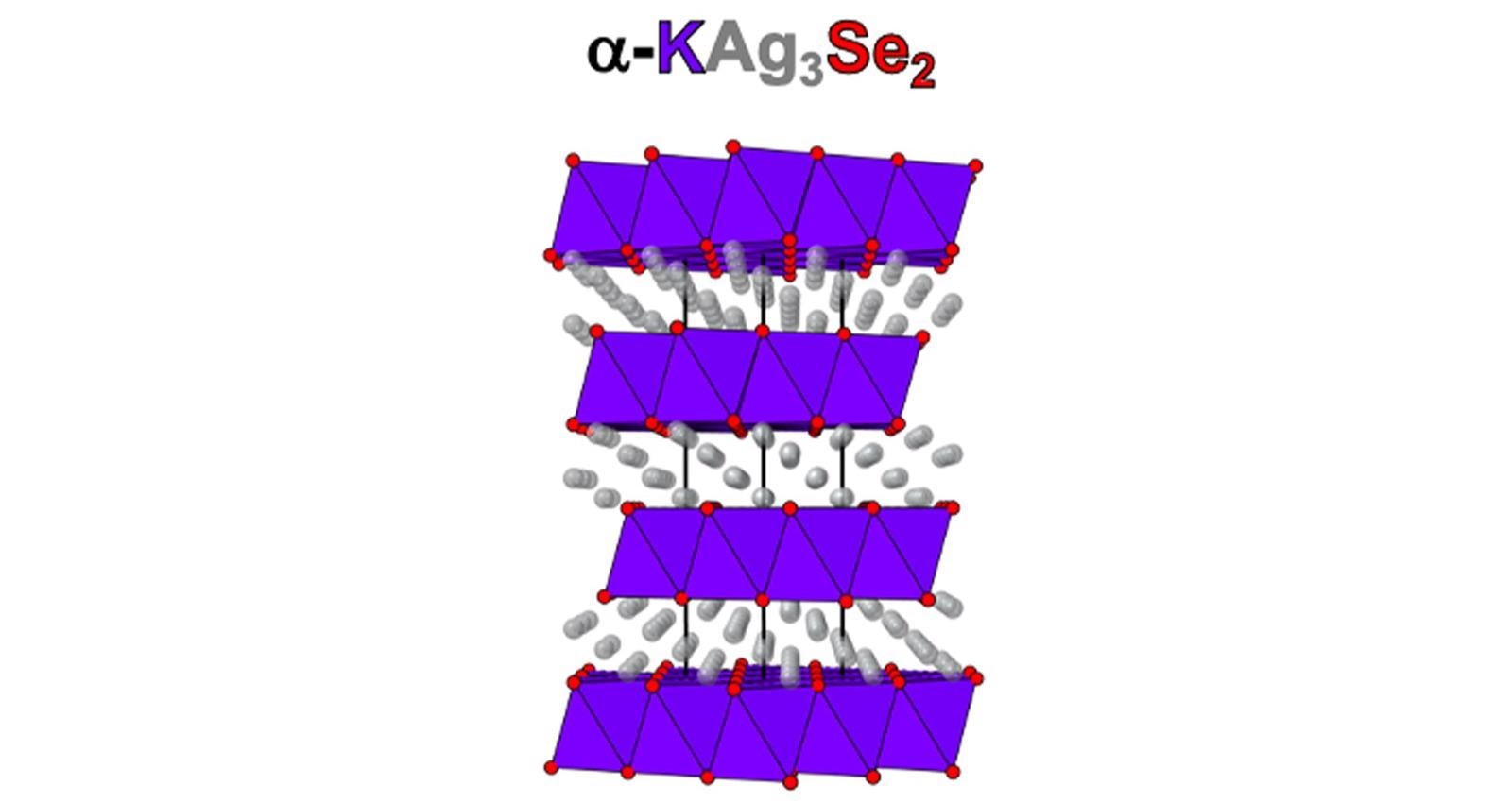 New Superionic Material Could Lead to Key Discoveries in Energy Conversion Devices
