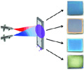 New Process for Depositing Ultrathin Coatings also Suitable for Large-Scale Processes