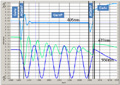 Latyec's Latest EpiTT 3W Offers Three Simultaneous Reflectance Measurements