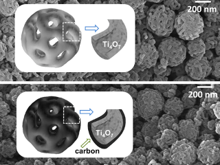 Cathode Material with High Specific Capacity Can Improve Lithium-Sulfur-Batteries