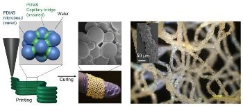3D Printing of Flexible and Porous Silicone Rubber Structures Through a New Technique