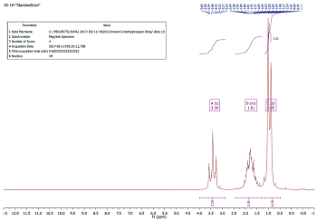 University College Leuven Limburg Use the Magritek Spinsolve Proton Benchtop NMR System in their Second Year Undergraduate Organic Chemistry Laboratory Program