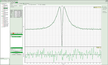 Picoquant Introduces New Software For The Analysis Of Quantum Correlations