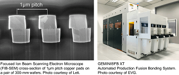 Leti Demonstrates World's First 300-Mm Wafer-To-Wafer Direct Hybrid Bonding With 1-Micron Pitch On Ev Group System