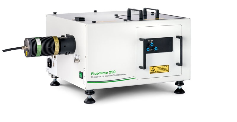 PicoQuant Will Present its New Time-Resolved Spectrometer FluoTime 250 for the First Time to the Public at Photonics West 2019