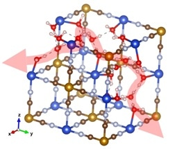 Age-Old Chemical Mechanism Holds Potential to Revolutionize Energy Storage