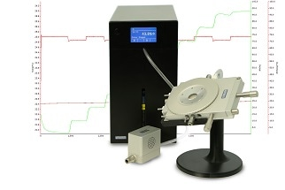 Linkam launches new addition to their humidity control system with support for nitrogen gas.