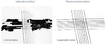 Application Highlight: Plasma Treatment to Improve Paint/Print Adhesion