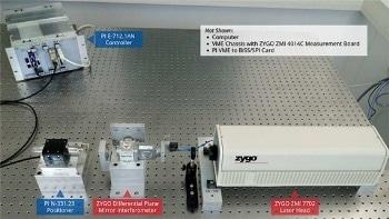 A Nano-Positioner Manufacturer uses Zygo Displacement Measuring Interferometer