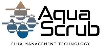 BTU International's New Aqua Scrub Flux Management Technology at productronica