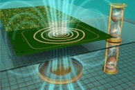 Nanophotonics Enables Tunable Excitation of Spin Waves