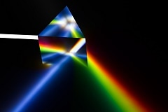 A Novel Approach for Efficient Broadband Frequency Doubling of Light