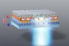 Researchers Develop Novel Ceramic Fuel Cell that Offers Stability and High Performance
