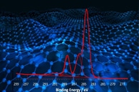 Study Reports Unexpected Observation of Thermal Waves in a Semiconductor Material
