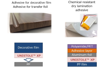 Mitsui Chemicals' UNISTOLE™ Adopted by Siemens as Coating Agent for 3D-Printed Medical-Grade Face Shields