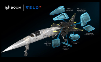 Boom Supersonic Rolls Out XB-1 Aircraft with Flight Hardware Components 3D Printed by VELO3D