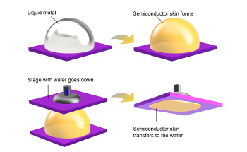 New Method to Synthesize and Exfoliate 2D Semiconductors