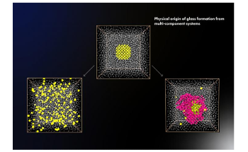 Researchers Simulate Glass-Forming Ability of Metallic Mixtures