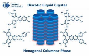 New Dibenzophenazine-Based Liquid Crystals for Use in Optoelectronics, Solar Panels