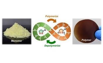 Polymers Made from Lipoic Acid Fully Depolymerize Under Mild Conditions