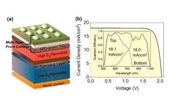 Researchers Fabricate New, Highly Efficient Perovskite Solar Cells
