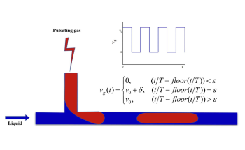New Technique Adds Pulsation Field to Accurately Regulate Gas-Liquid Taylor Flow