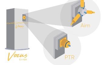 PTR-MS and Beyond: Announcing the Vocus Aim Reactor
