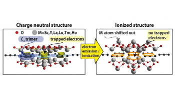Study Reveals New Class of Atomic-Thin Electride Materials