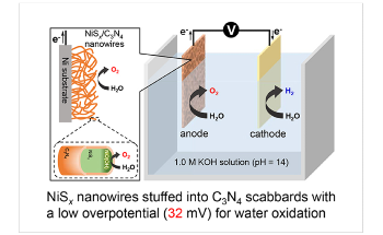 New Nickel Sulfide Nanowires Could Improve the Efficiency of Water Splitting Technology