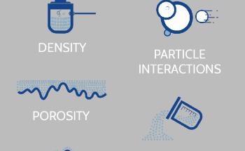 Material Characterization Solutions At International Powder Bulk Solids 2021
