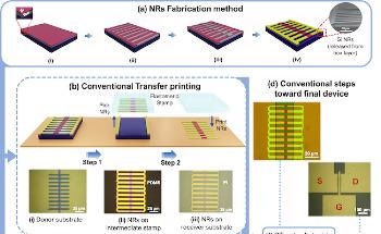 Researchers Develop New Process for Printing High-Performance Silicon