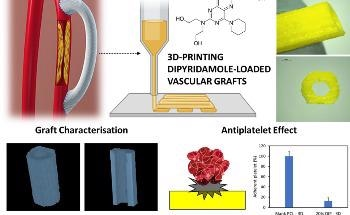 3D Printed Grafts Could Revolutionize the Treatment of Cardiovascular Disease