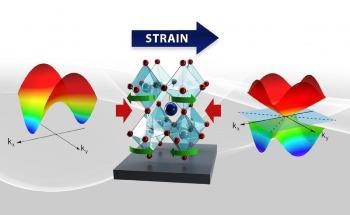 Researchers Uncover New 'Dancing' Quantum Material