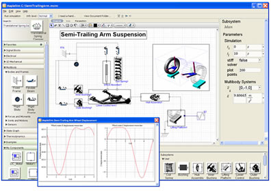 MapleSim : High-Performance Multi-Domain Modeling and Simulation