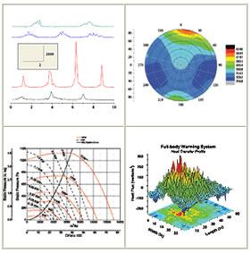 Origin 8 Data Analysis and Graphing Software