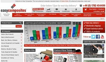 Easy Composites Ltd