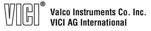 VICI Valco Instruments Co., Inc.