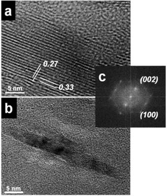 """AZojomo - The """"AZo Journal of Materials Online"""" HREM images and: electron diffraction pattern of nanotubes obtained from a mechanically alloying mixture in a stainless steel container.  a) The measured distances correspond to the (100) and (002) lattice plane distances in the hcp structure of BN.  b) This HREM images shows the empty space between the two multilayered walls of the BN nanotube.  c) FFT power spectrum which correspond to these nanotubes images."""