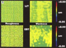 AZoM - Metals, ceramics, polymers and composites : surface roughness and waviness plots of ink-jet textured and electron beam textured rollers