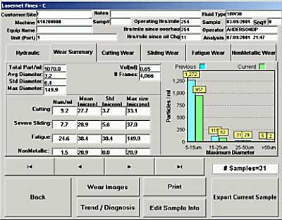 LNF-C Wear Summary Screen 254 Hrs