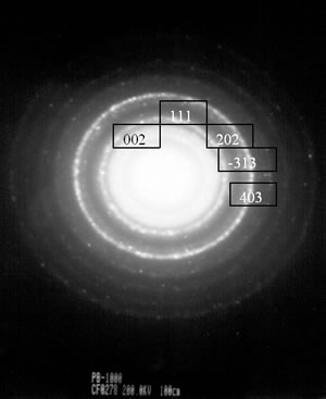 """AZojomo - The """"AZo Journal of Materials Online"""" TEM images of the g and q phases and their corresponding electron diffraction patterns.  The images illustrate the nanometric nature of the alumina crystals and also their whisker morphology."""