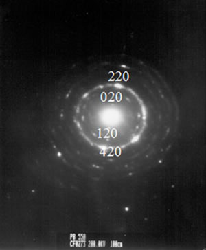 """AZojomo - The """"AZo Journal of Materials Online"""" Dark field image of a pseudoboehmite specimen annealed at 550°C.  The diffraction pattern suggests the presence of pseudoboehmite and also g-alumina."""
