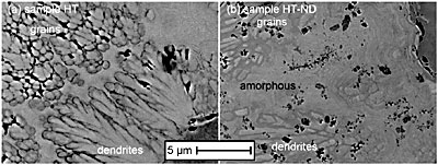 AZoNano - The A to Z of Nanotechnology - Comparison of the microstructure of the heat treated samples. (a) the sample deposited with no nanodiamond additive, HT, and (b) the sample deposited with nanodiamond, HT-ND.