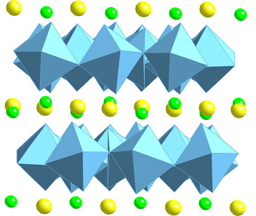 AZoJoMo – AZoM Journal of Materials Online - The (110) structure of zirconolite-2M.  The interlayer Ca (large) and Zr (small) cations are shown between the planar octahedral Ti layers.