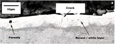 AZoM - Metals, Ceramics, Polymer and Composites : Microstructure of a die sunk cavity after Surface alloying via Electrical Discharge Machining.