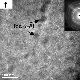 Bright field electron micrographs for alloys obtained at 30 ms-1 with: (a) 0.59% Mg, (b) 3.80% Mg and (c) 6.78% Mg and for the 45 ms-1 ribbons with: (d) 0.59% Mg, (d) 3.80% Mg and (e) 6.78% Mg. [Al2Cu and α-Al particles arrowed].